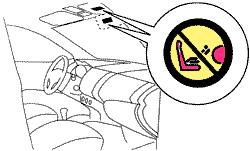 Предупреждение от установки детских сидений honda civic ferio