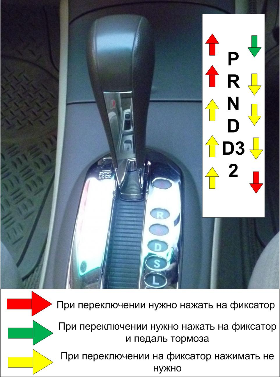 Руководство По Эксплуатации Автоматической Коробки Передач 16Е16кп