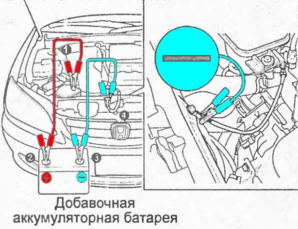 Схема подключения добавочной аккумуляторной батареи седан