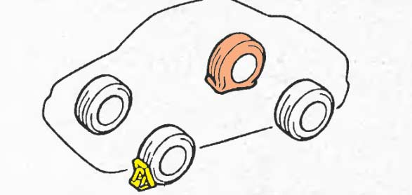 блокировка колеса при поддомкрачивании