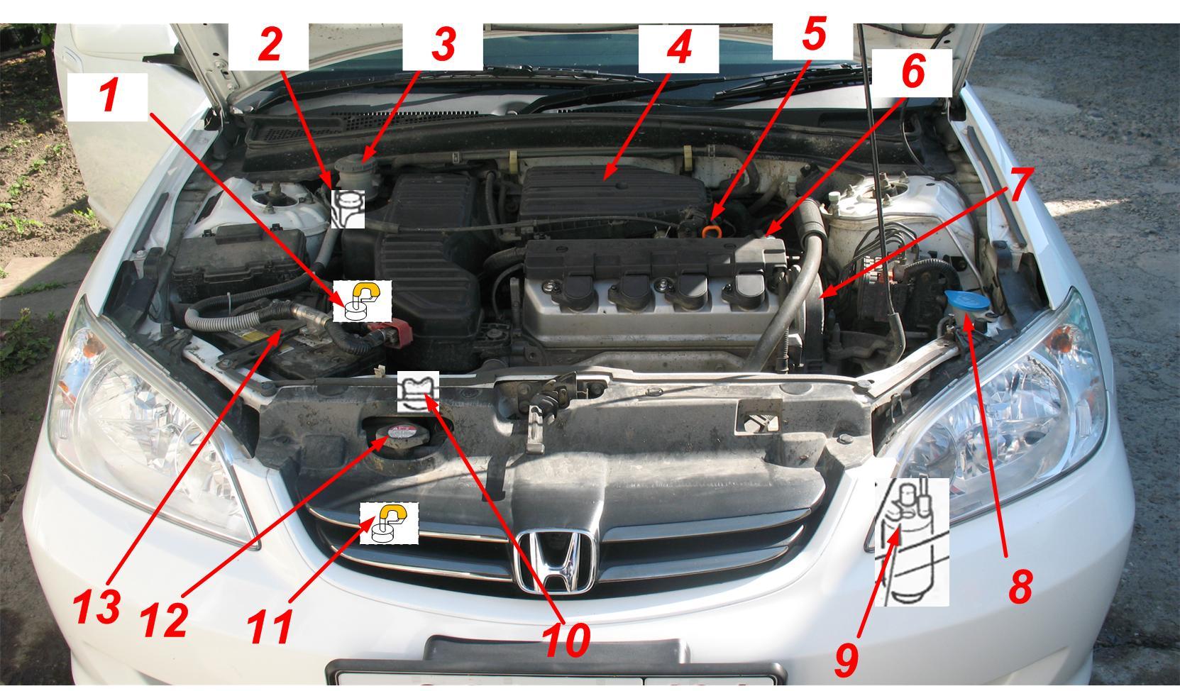 Инструкция Хонда Сивик