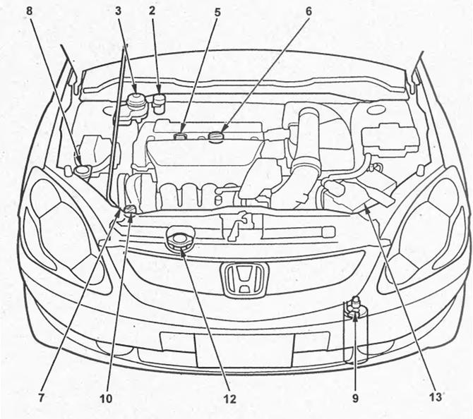 Модели с двигателями K20A