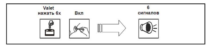 Взято из инструкции