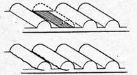 4-07-повреждения-зубьев