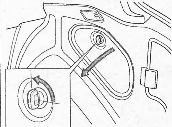 открытие крышки отделки Хэчбек