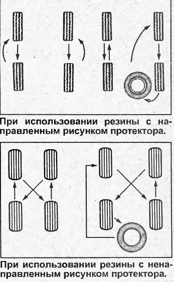 Схема замены местами шин