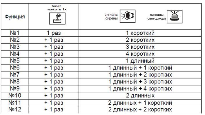 Таблица настроек