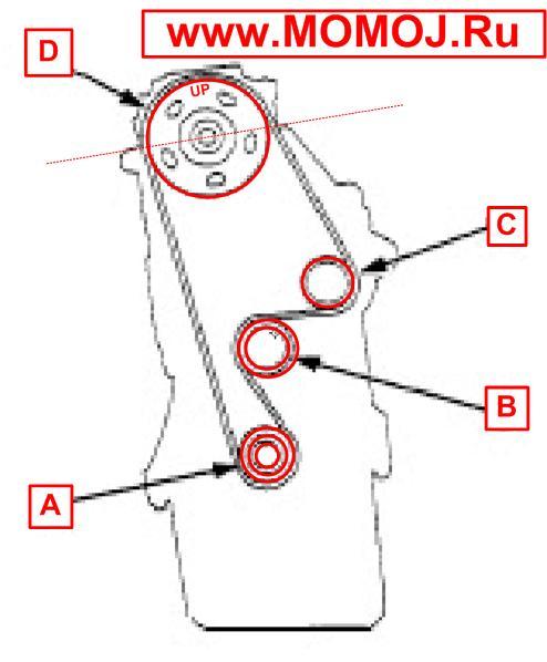4-17 последовательность установки ремня ГРМ