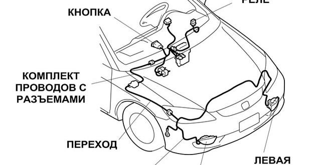 Установка противотуманных фар на Honda Civic Ferio   ПТФ Honda Civic Ferio