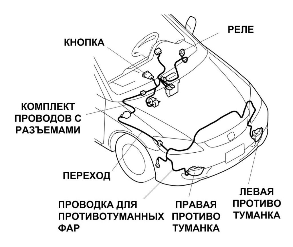 01_иллюстрация схемы установки противотуманных фар, в автомобиль Honda Civic Ferio