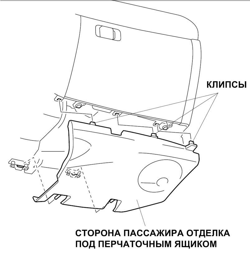 41_защита под перчаточным ящиком