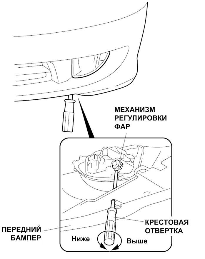 63_Регулировка противотуманных фар